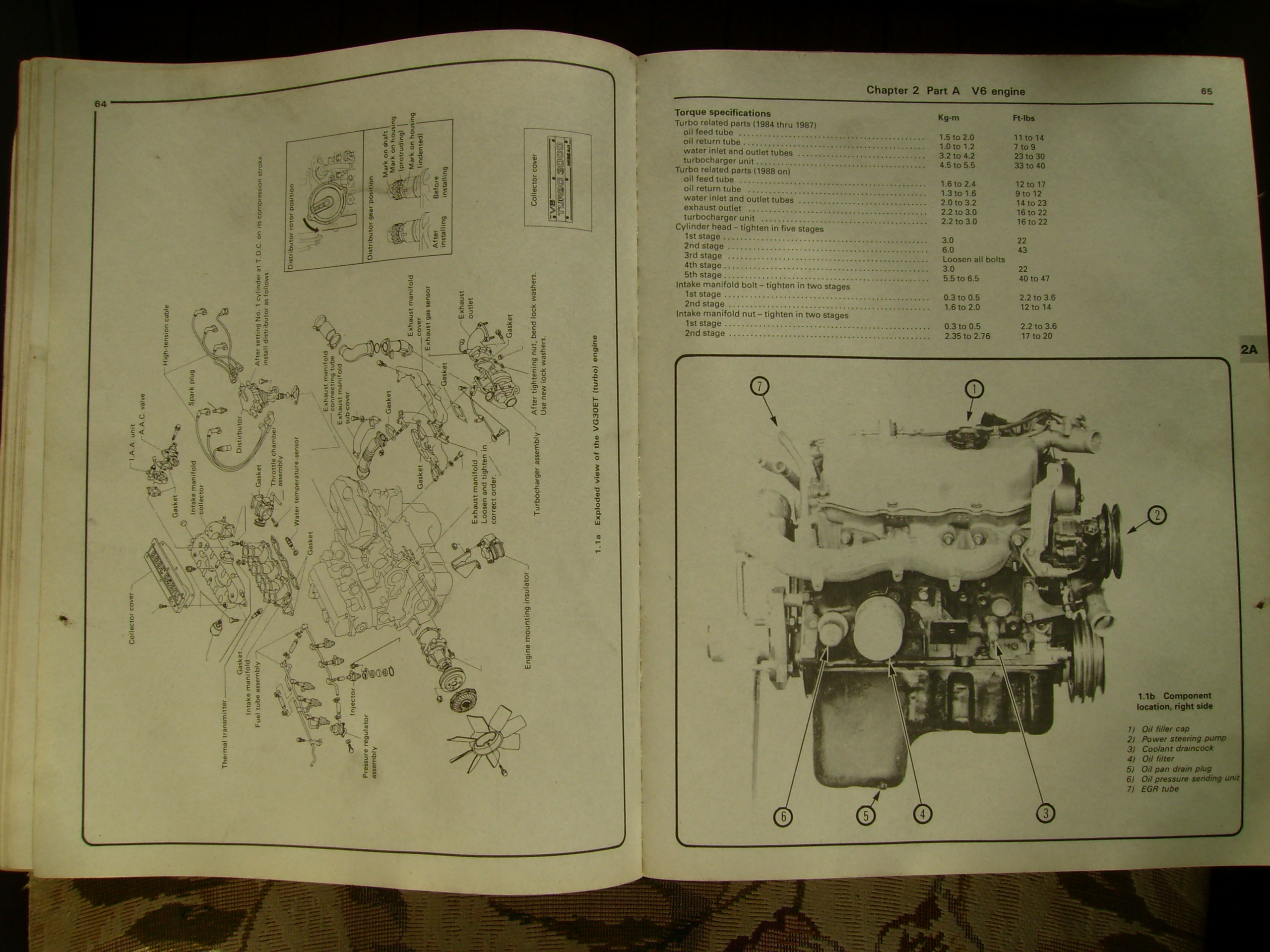 Index of /manual/300zx/300